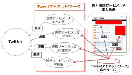 Tweetad_02.png