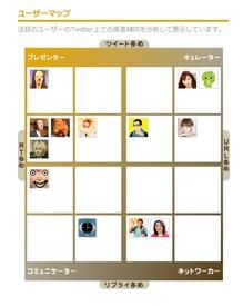 0618_userchart_02.jpgのサムネール画像
