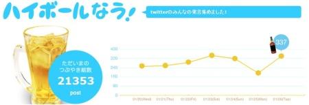 ハイボールなう(TOP).JPG