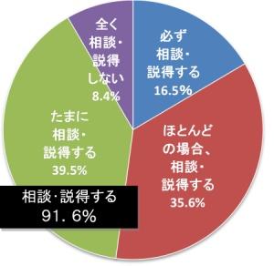 夫の作戦グラフ.jpg