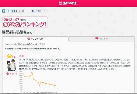 121022_animita_ranking.jpg