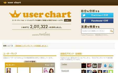 121109_userchart.jpg