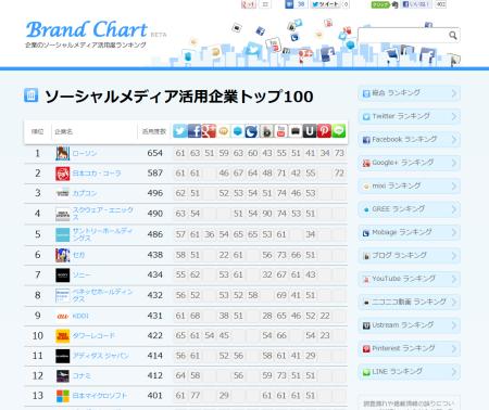 4th_rankingpage.png