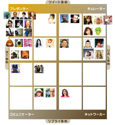amn_usermap_02.png