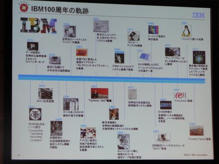 ibm0803_3.JPG