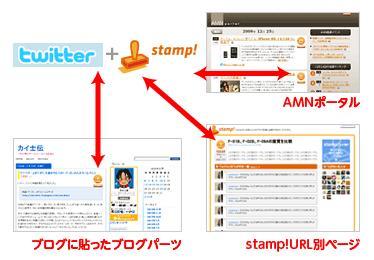 stamp_logic.jpg