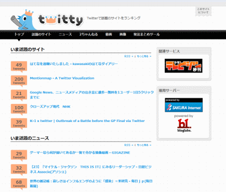 twitty_sites.png