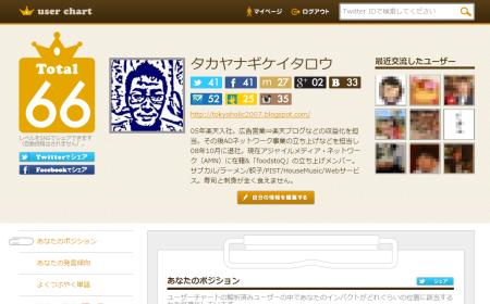 userchart_new_blog.png
