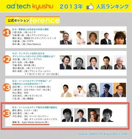 アドテック九州_人気ベスト3