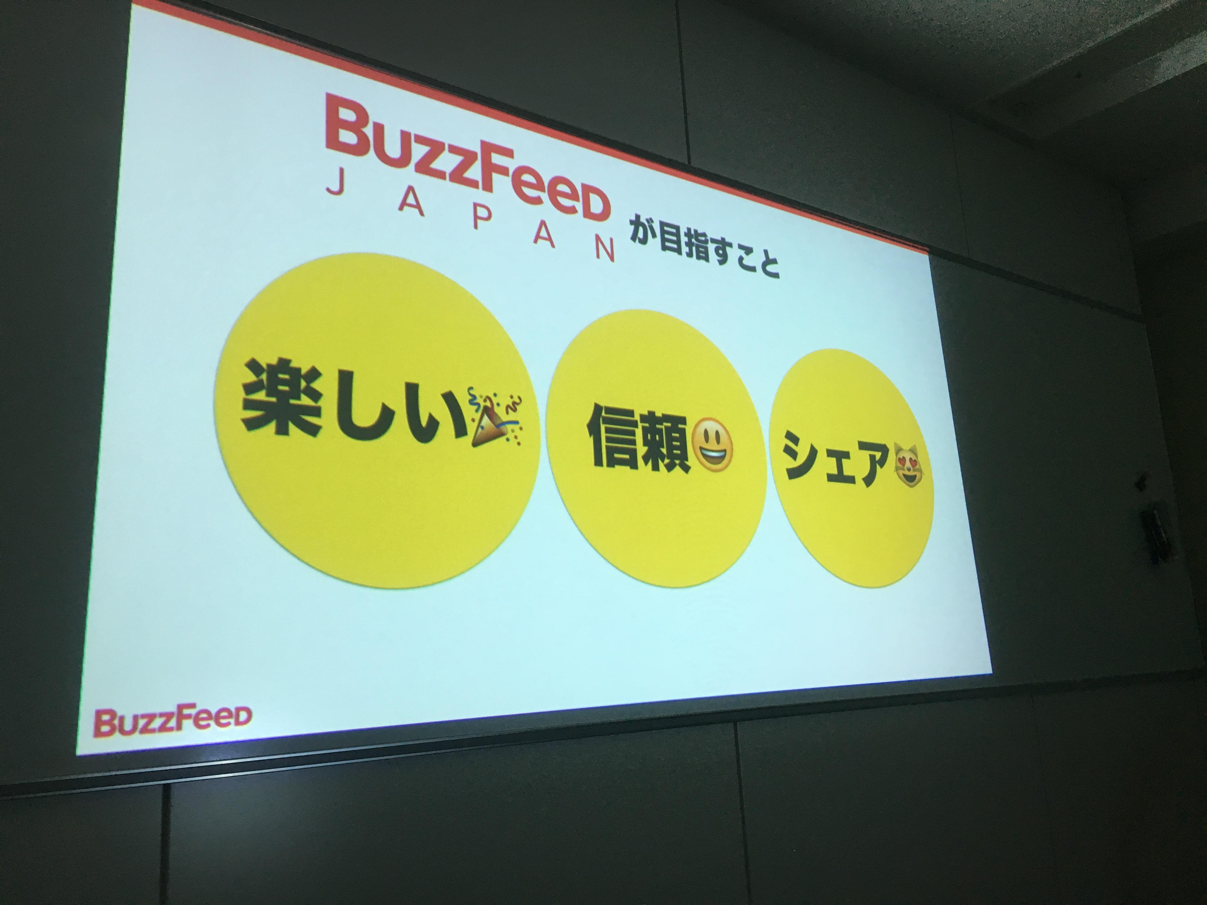 「シェアされる・バズる記事を書く考え方〜BuzzFeedより〜」 ブロガーレベルアップ講座 を開催しました